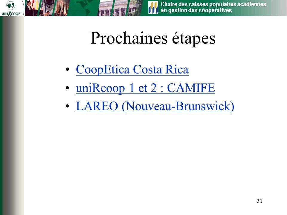 Prochaines étapes CoopEtica Costa Rica uniRcoop 1 et 2 : CAMIFE