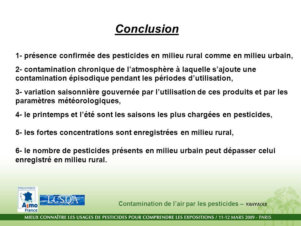 Conclusion 1- présence confirmée des pesticides en milieu rural comme en milieu urbain,
