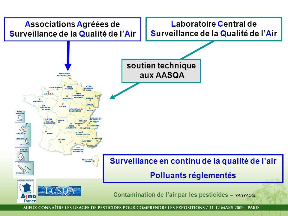 Associations Agréées de Surveillance de la Qualité de l'Air
