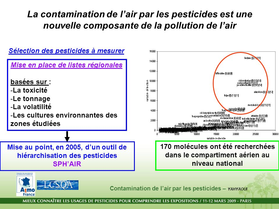La contamination de l'air par les pesticides est une nouvelle composante de la pollution de l'air