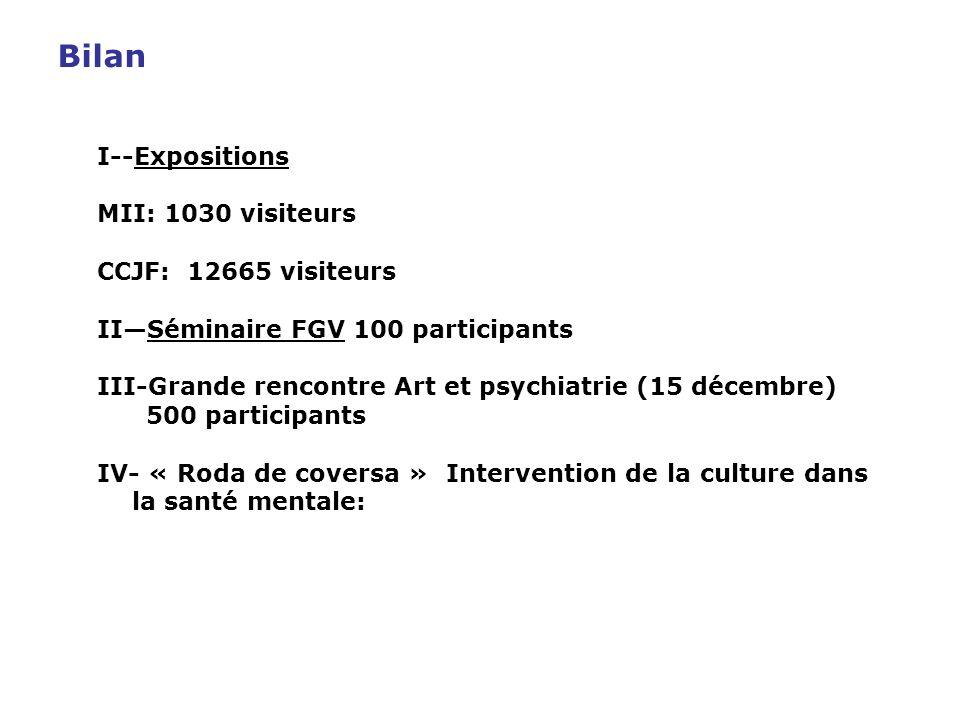 Bilan I--Expositions MII: 1030 visiteurs CCJF: 12665 visiteurs