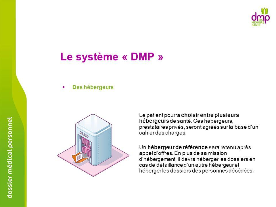 Le système « DMP » Des hébergeurs