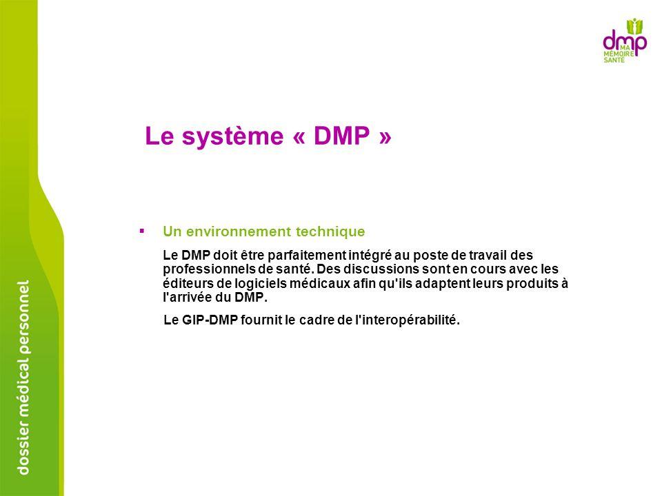 Le système « DMP » Un environnement technique