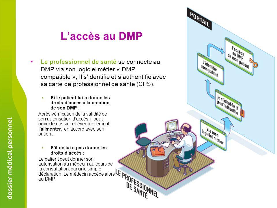 L'accès au DMP