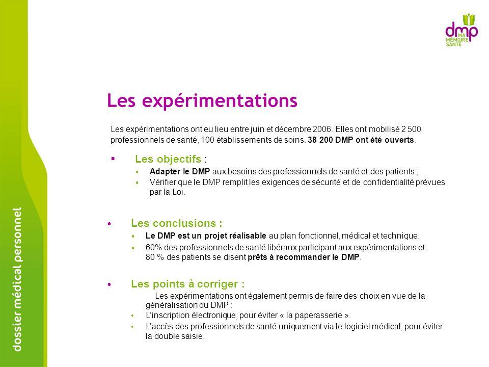 Les expérimentations Les objectifs : Les conclusions :