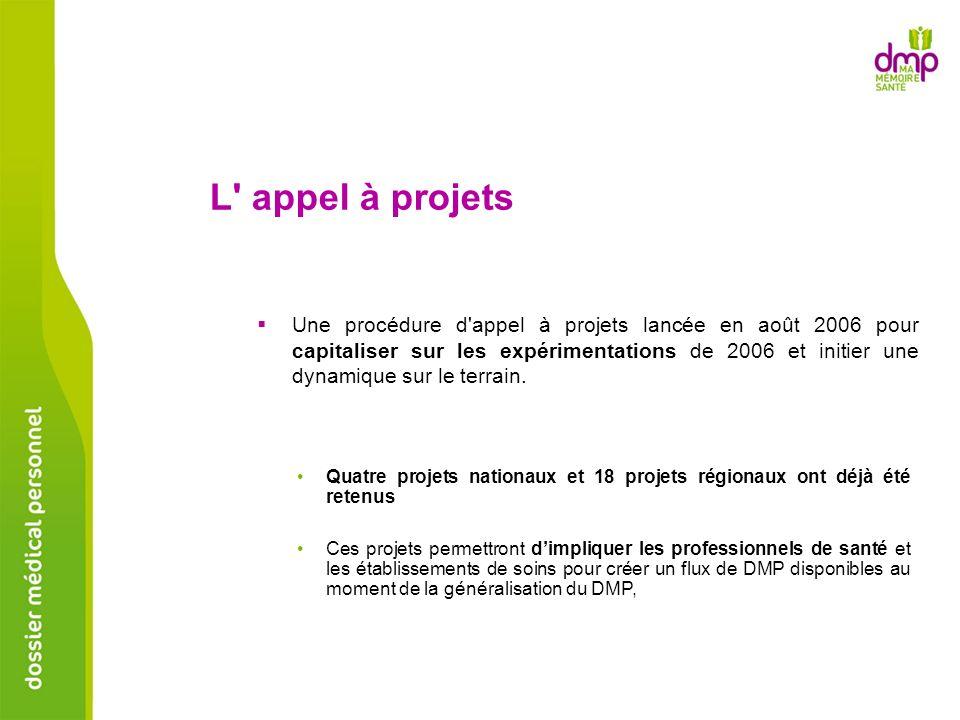 L appel à projets