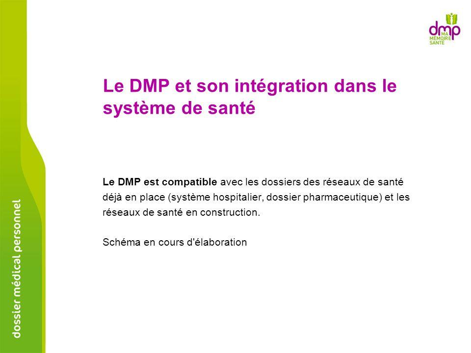 Le DMP et son intégration dans le système de santé