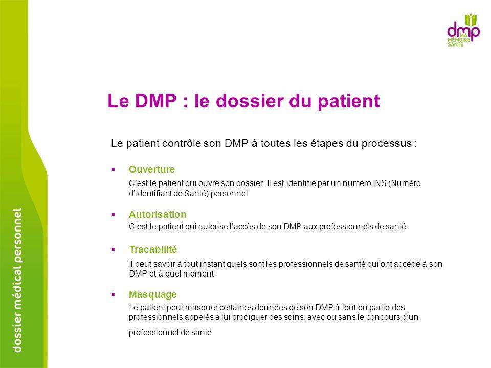 Le DMP : le dossier du patient