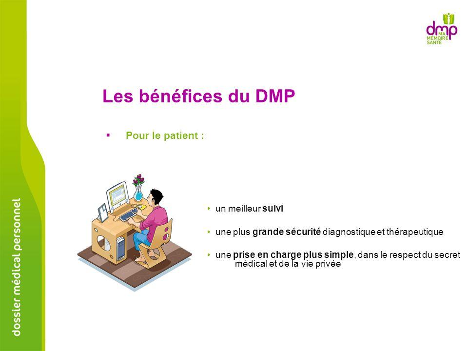 Les bénéfices du DMP Pour le patient : un meilleur suivi