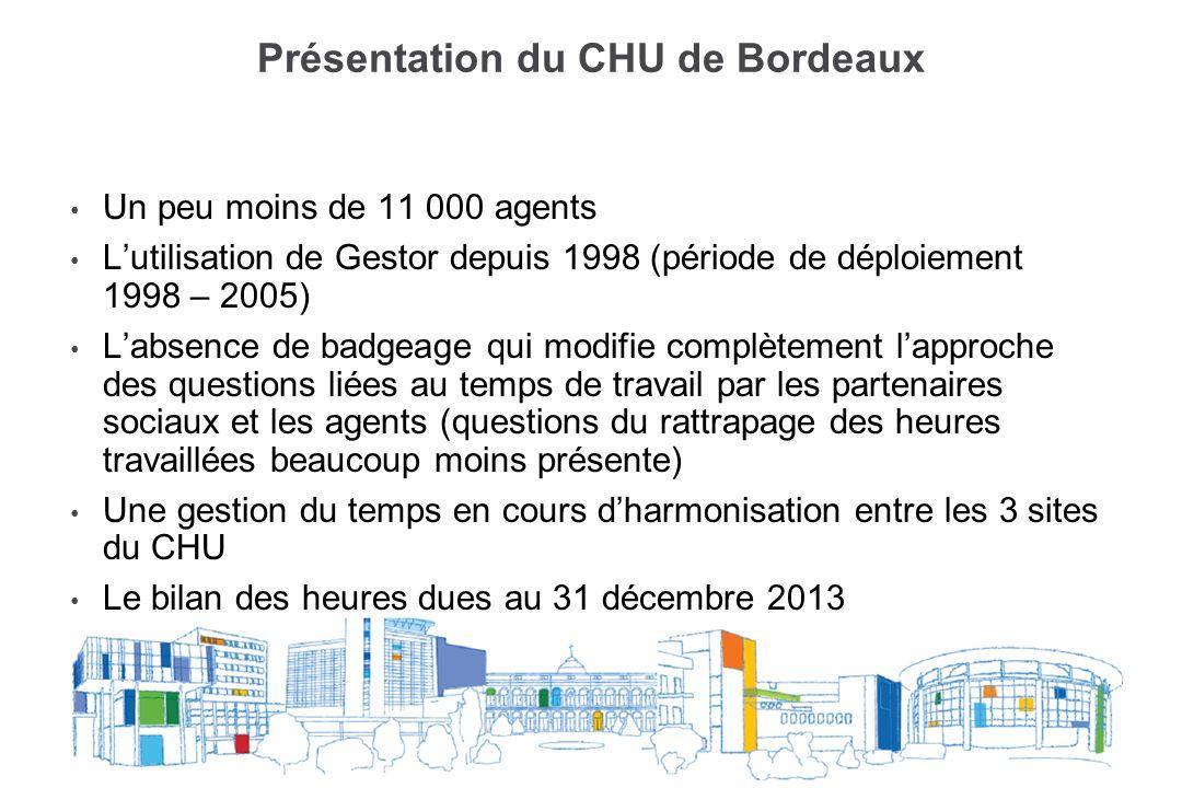 Présentation du CHU de Bordeaux