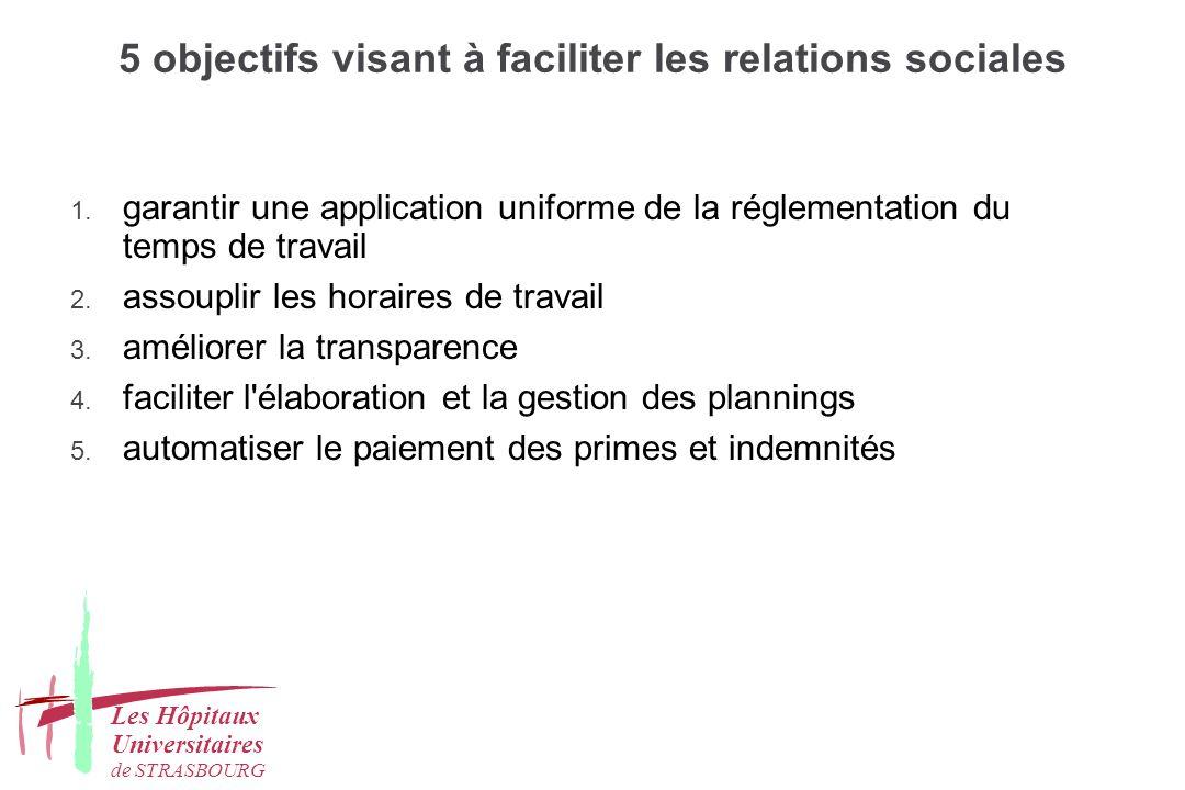 5 objectifs visant à faciliter les relations sociales