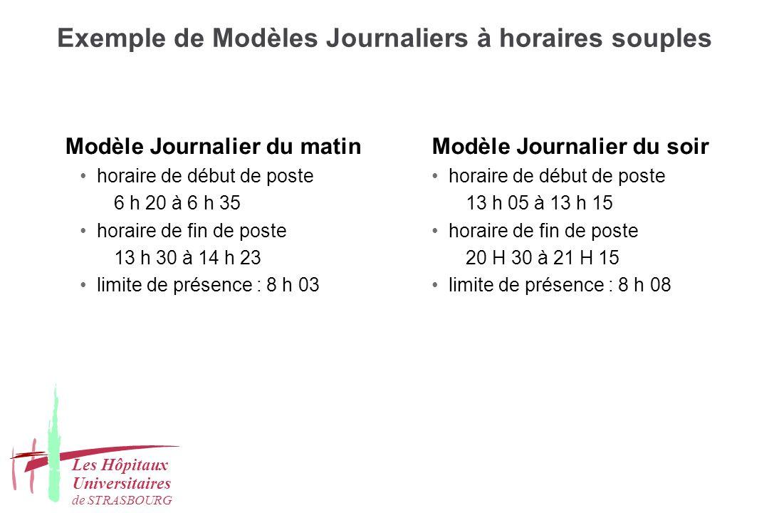 Exemple de Modèles Journaliers à horaires souples