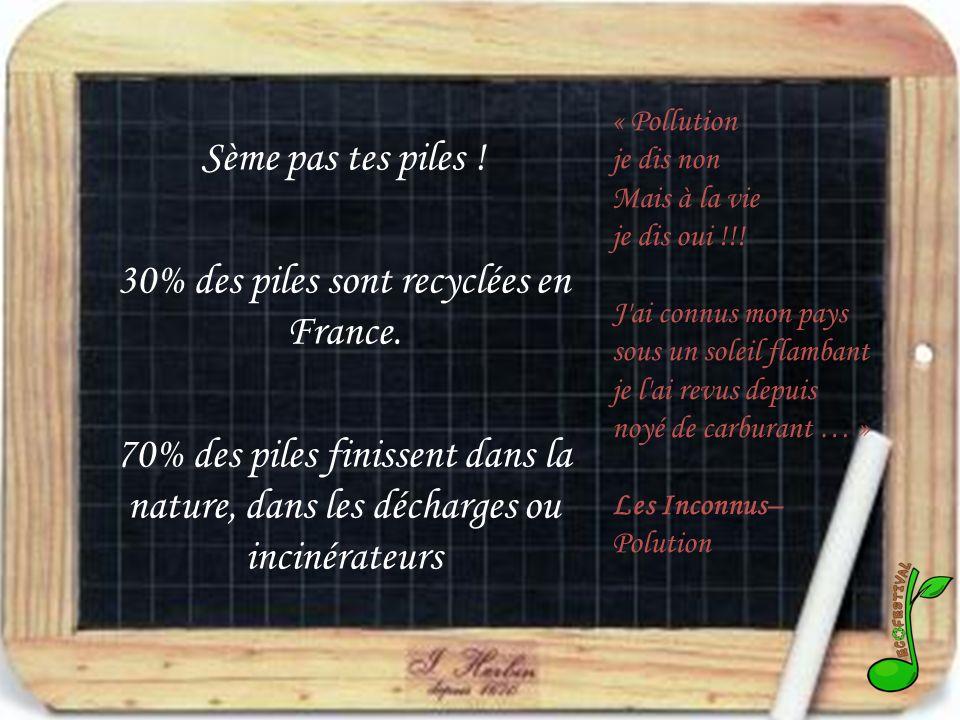 30% des piles sont recyclées en France.