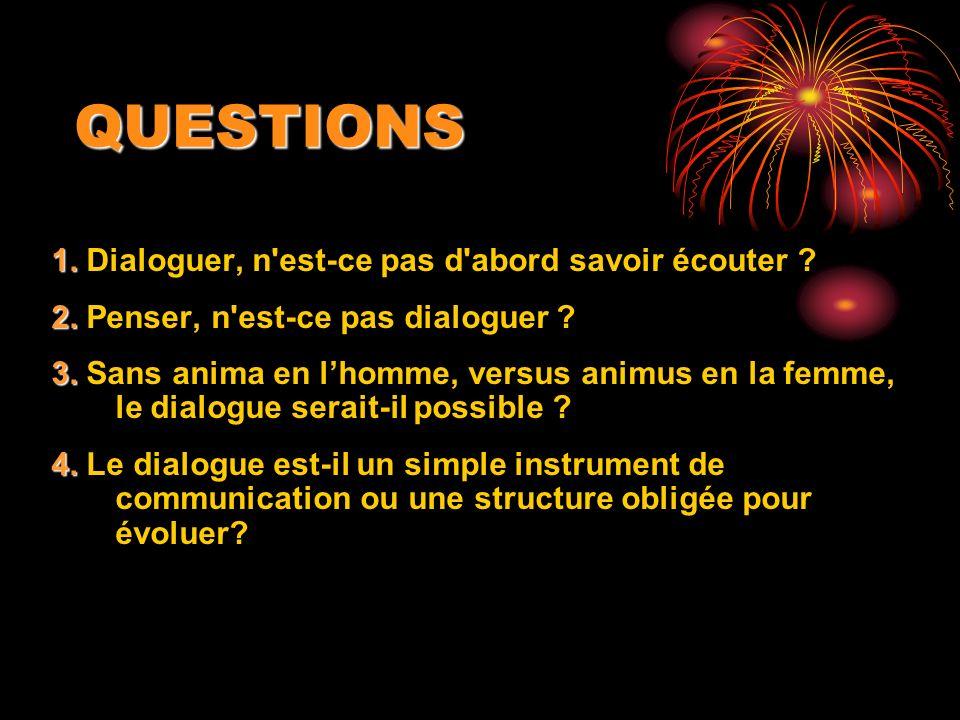 QUESTIONS 1. Dialoguer, n est-ce pas d abord savoir écouter