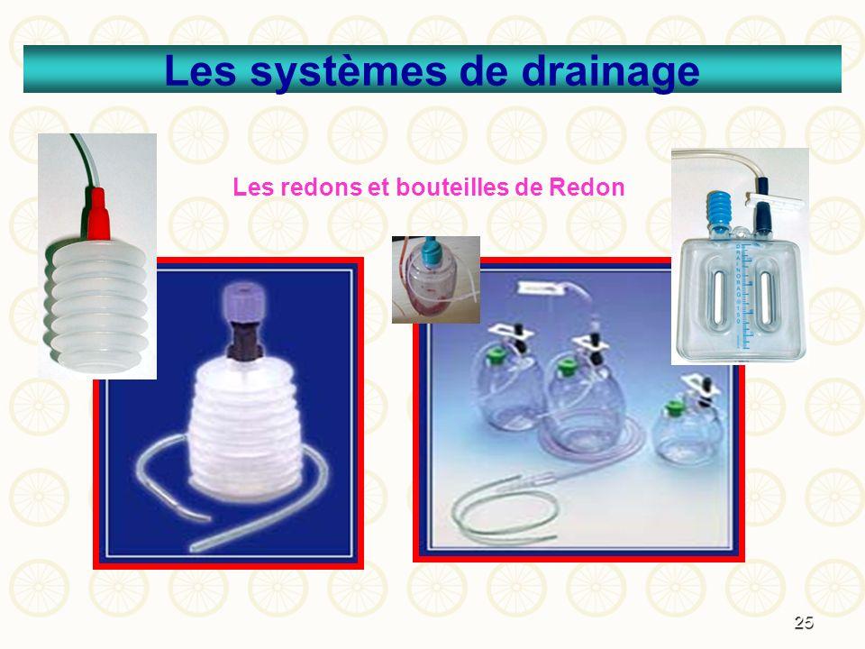 Les systèmes de drainage