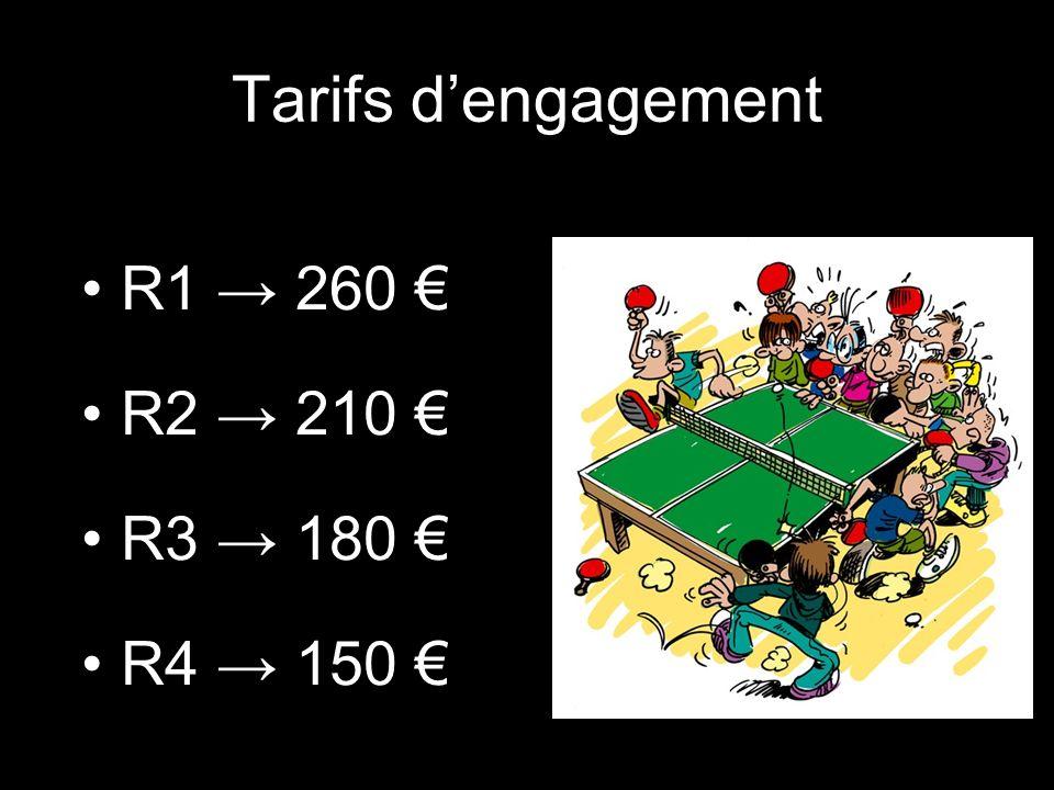 Tarifs d'engagement R1 → 260 € R2 → 210 € R3 → 180 € R4 → 150 €