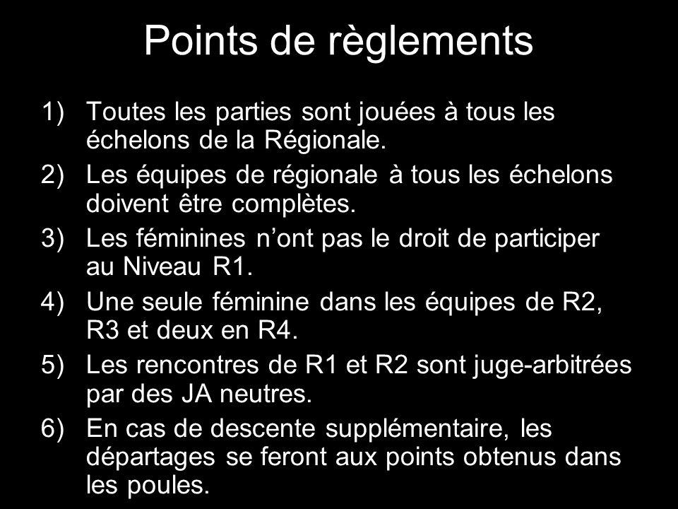 Points de règlements Toutes les parties sont jouées à tous les échelons de la Régionale.