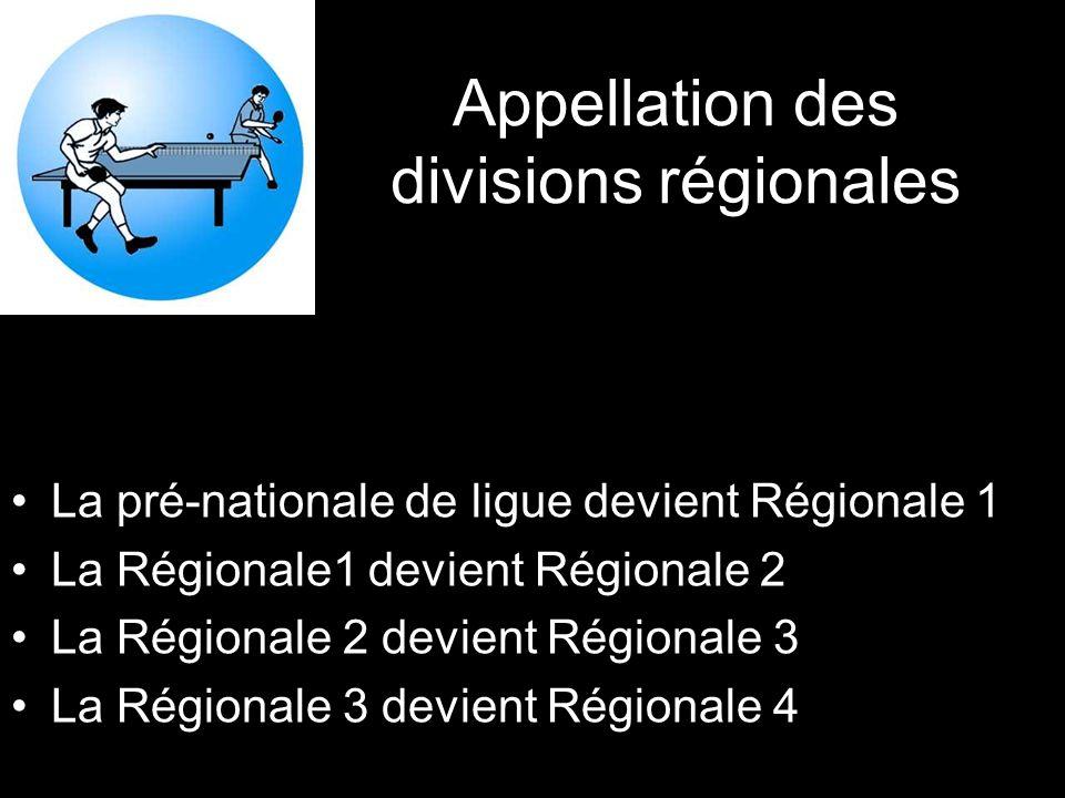Appellation des divisions régionales