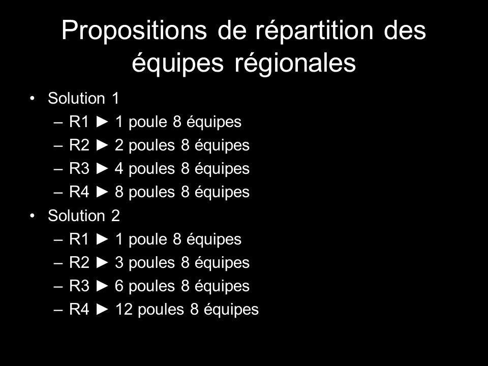 Propositions de répartition des équipes régionales