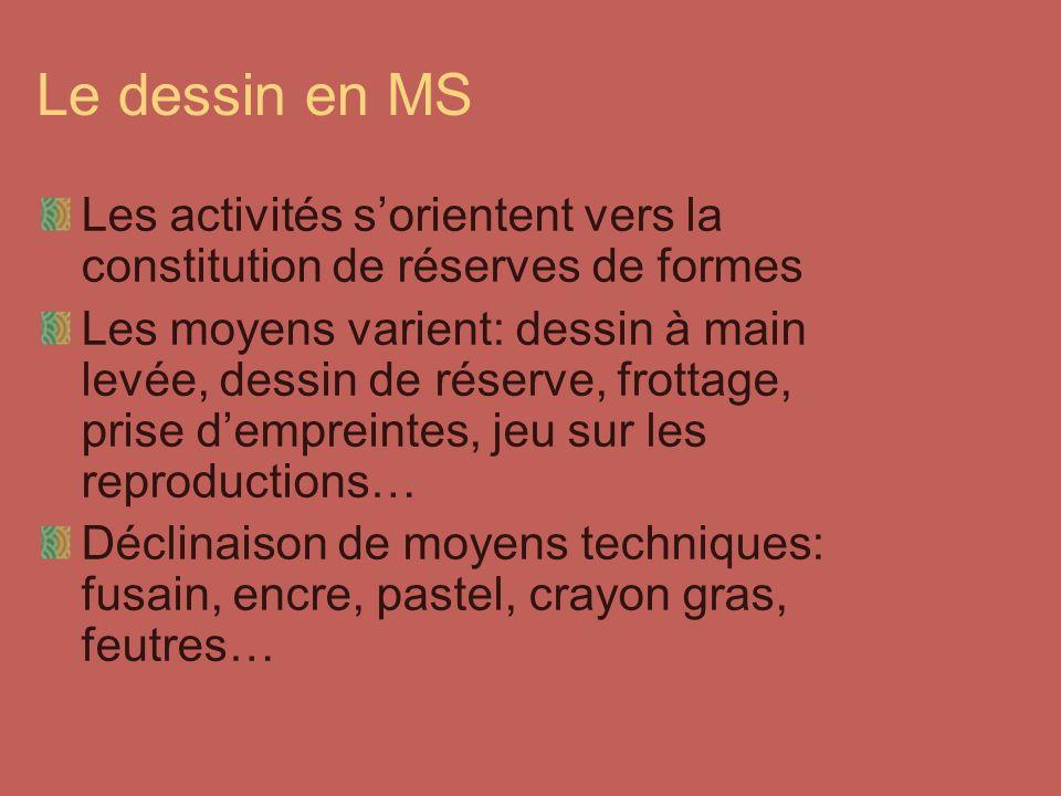 Le dessin en MS Les activités s'orientent vers la constitution de réserves de formes.