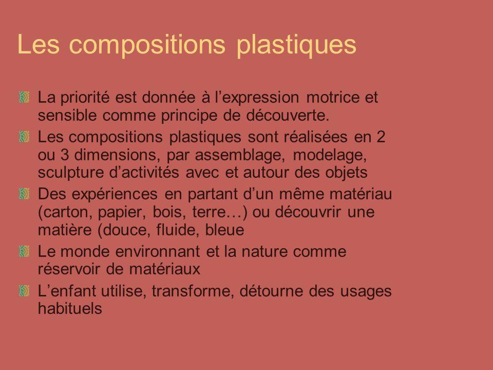 Les compositions plastiques