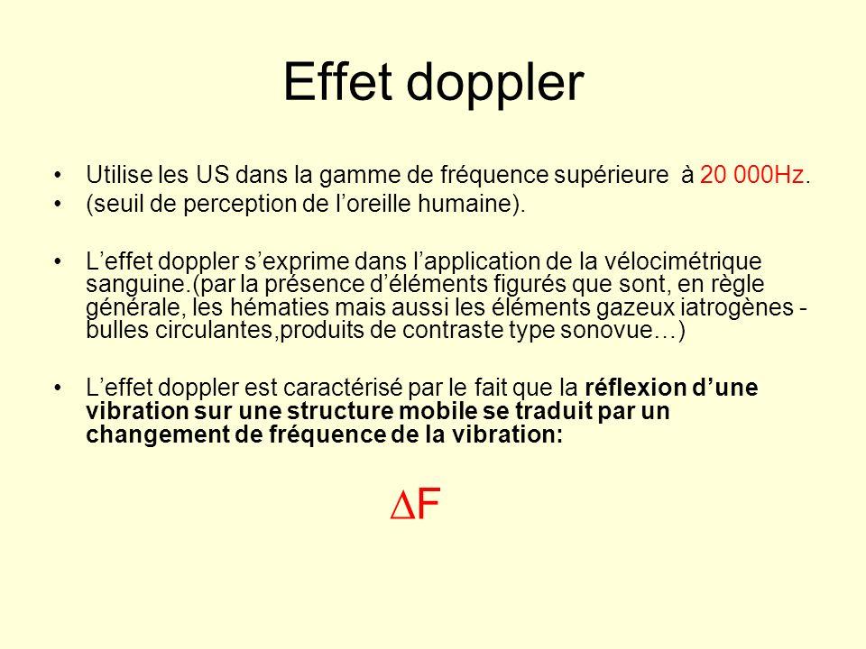 Effet doppler Utilise les US dans la gamme de fréquence supérieure à 20 000Hz. (seuil de perception de l'oreille humaine).