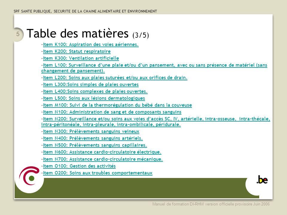 Table des matières (3/5) Item K100: Aspiration des voies aériennes.