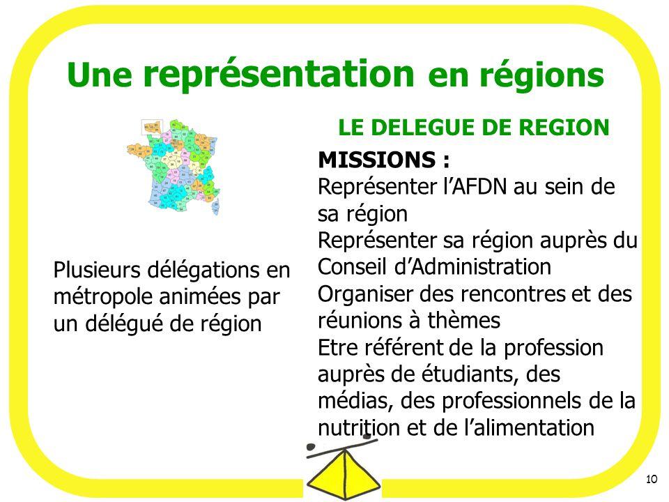 Une représentation en régions
