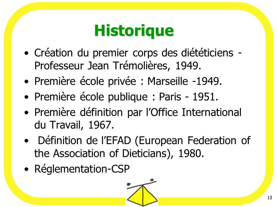Historique Création du premier corps des diététiciens - Professeur Jean Trémolières, 1949. Première école privée : Marseille -1949.