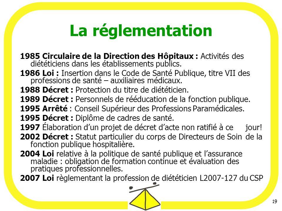 La réglementation 1985 Circulaire de la Direction des Hôpitaux : Activités des diététiciens dans les établissements publics.