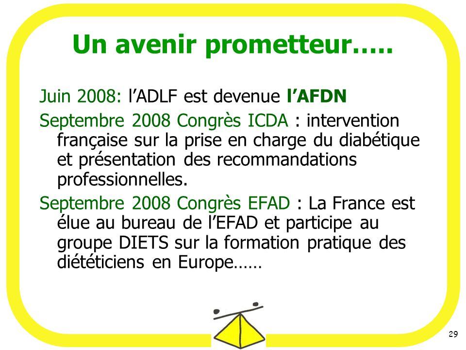 Un avenir prometteur….. Juin 2008: l'ADLF est devenue l'AFDN