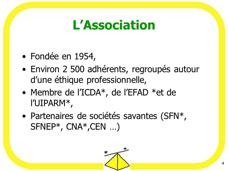 L'Association Fondée en 1954,