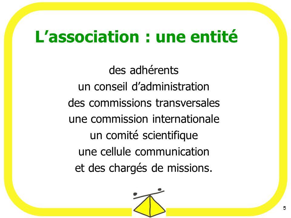L'association : une entité