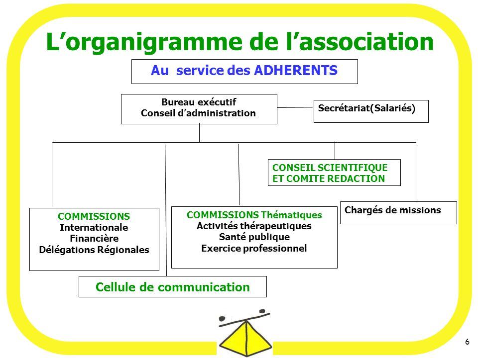 L'organigramme de l'association