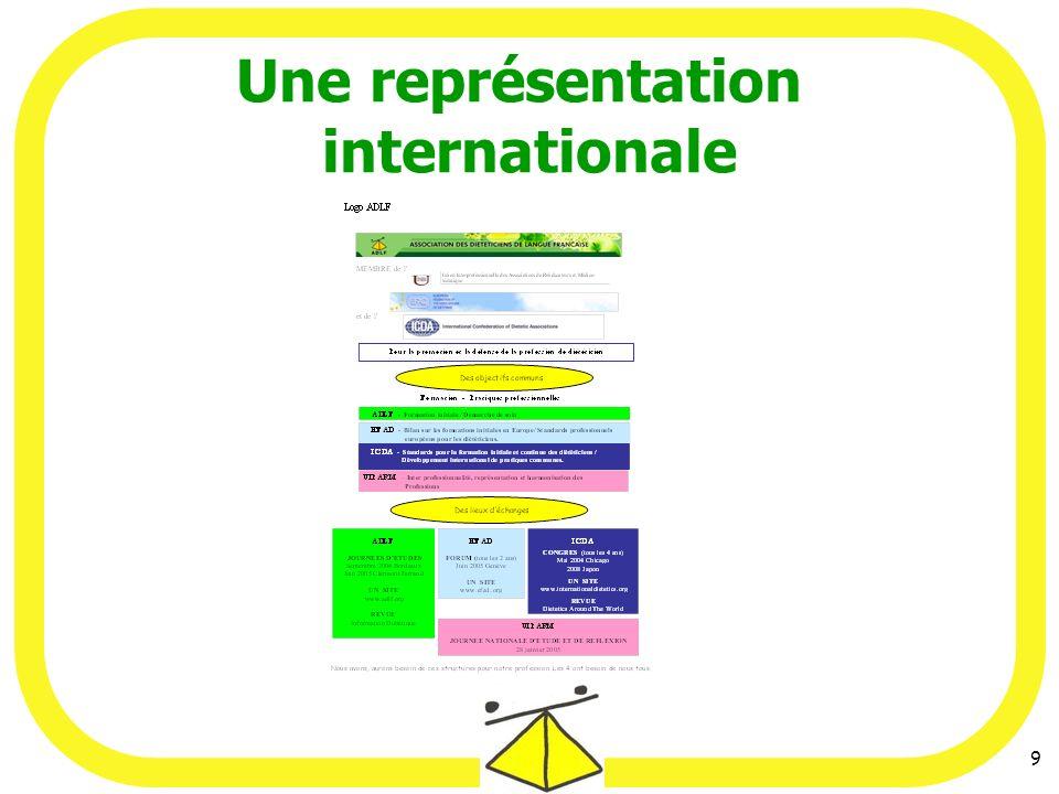 Une représentation internationale