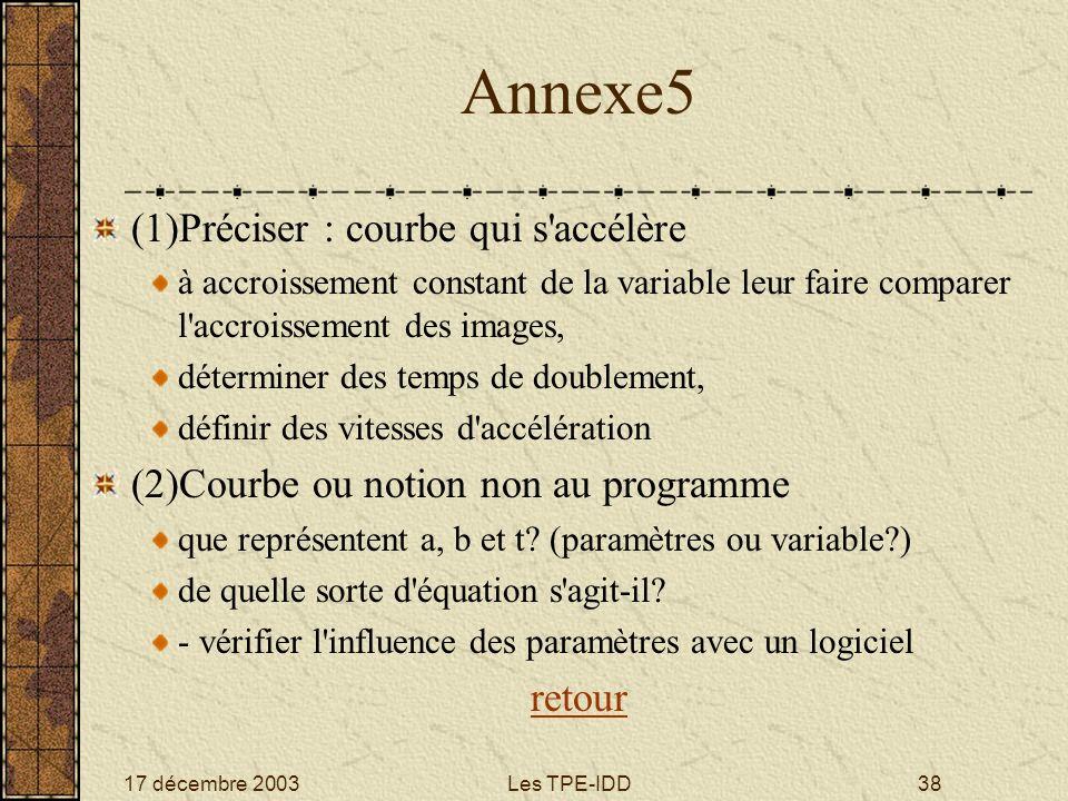 Annexe5 (1)Préciser : courbe qui s accélère