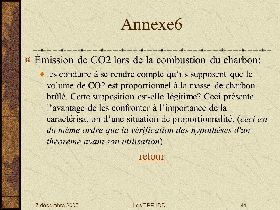 Annexe6 Émission de CO2 lors de la combustion du charbon: retour