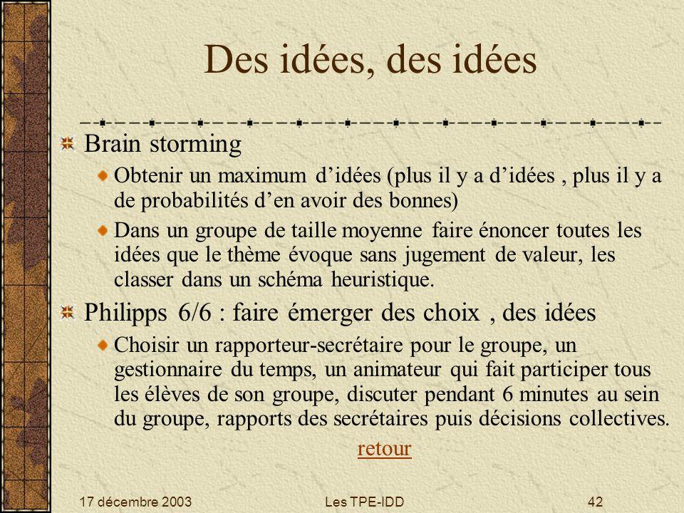 Des idées, des idées Brain storming