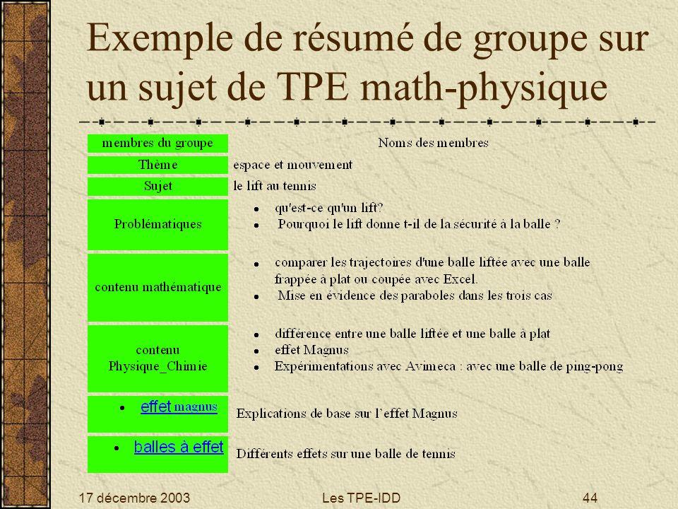 Exemple de résumé de groupe sur un sujet de TPE math-physique