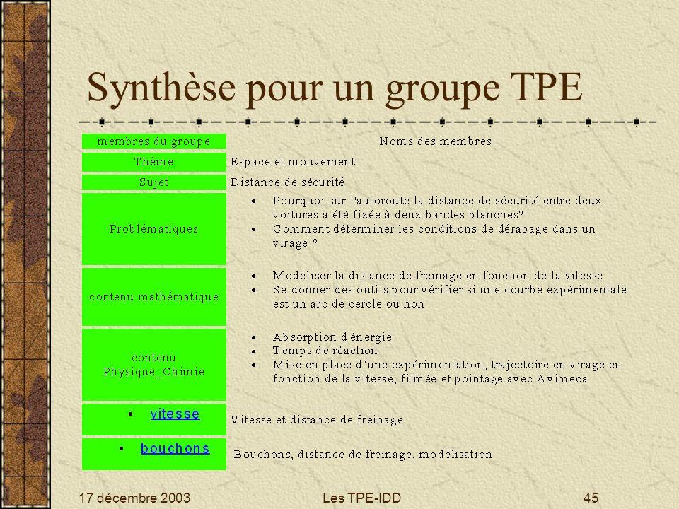 Synthèse pour un groupe TPE