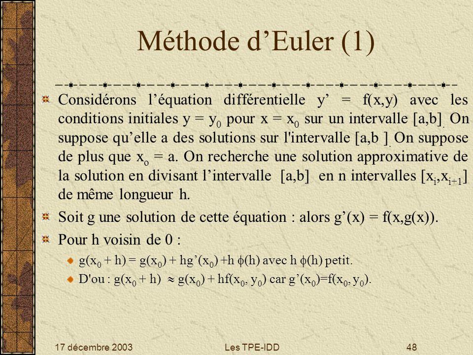 Méthode d'Euler (1)