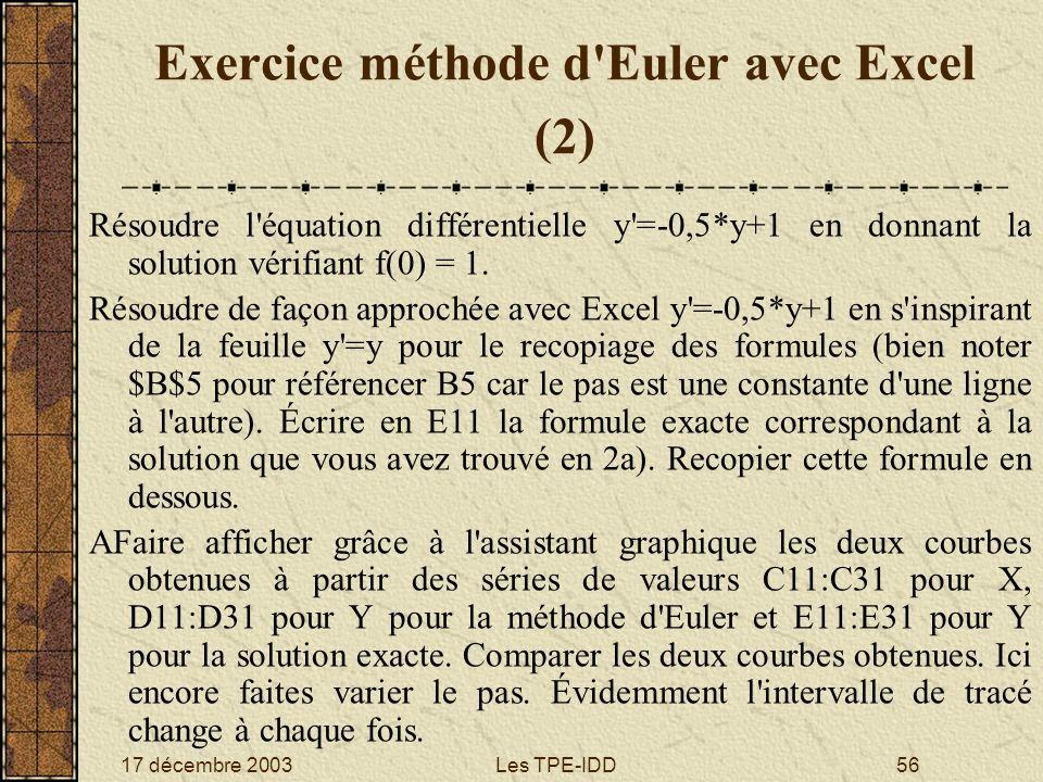 Exercice méthode d Euler avec Excel (2)