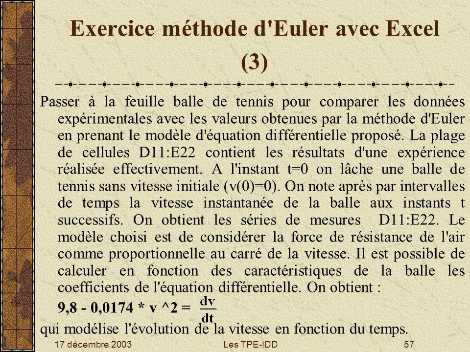 Exercice méthode d Euler avec Excel (3)