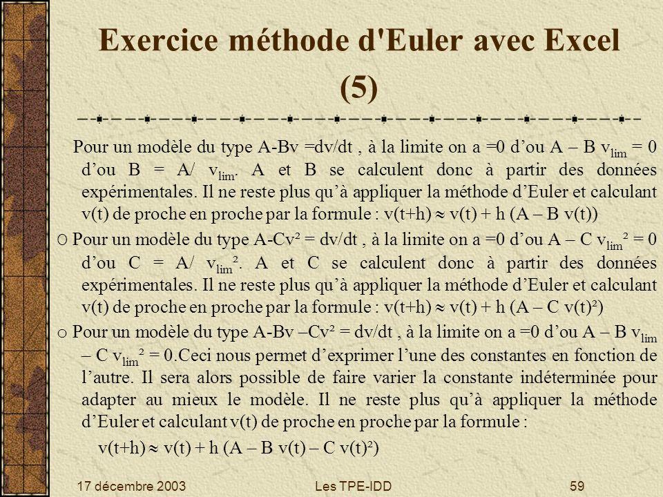 Exercice méthode d Euler avec Excel (5)