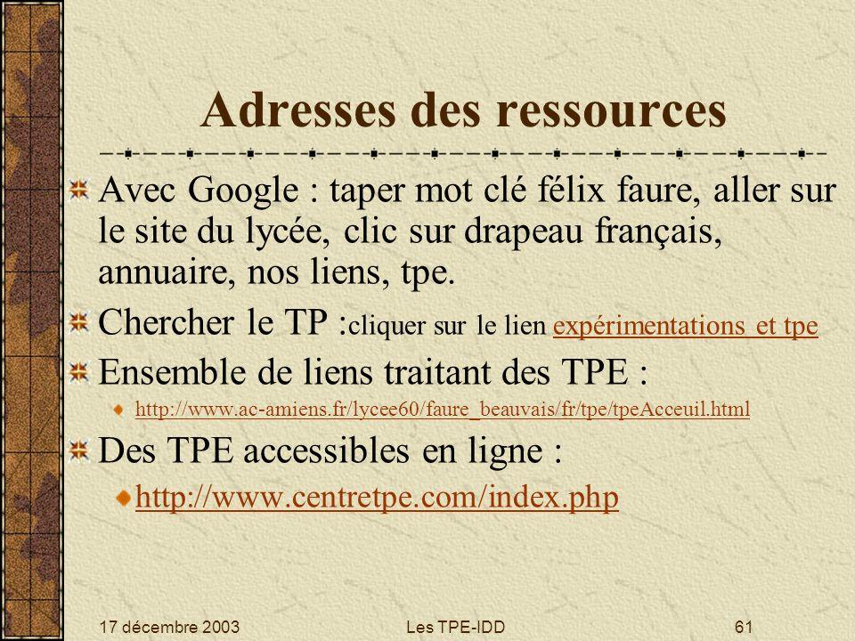 Adresses des ressources