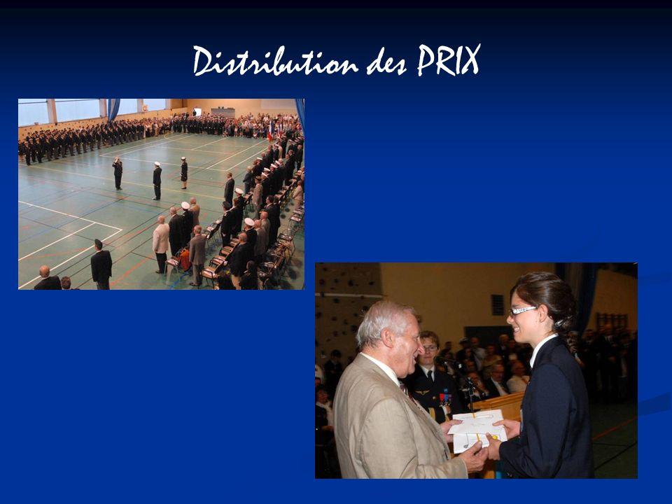 Distribution des PRIX