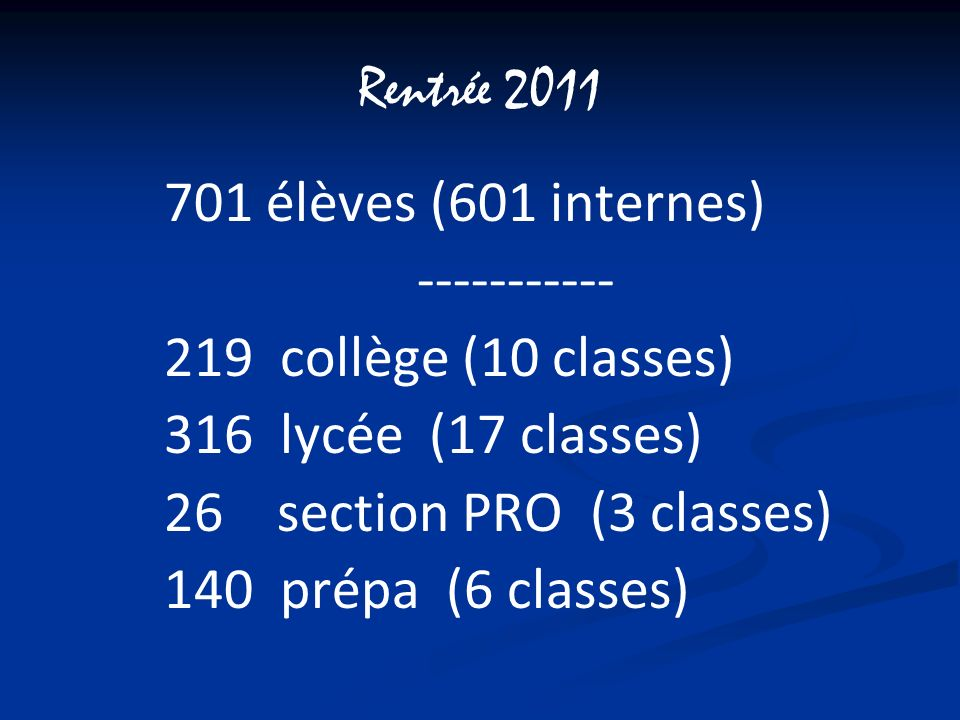 Rentrée 2011 701 élèves (601 internes) ----------- 219 collège (10 classes) 316 lycée (17 classes)