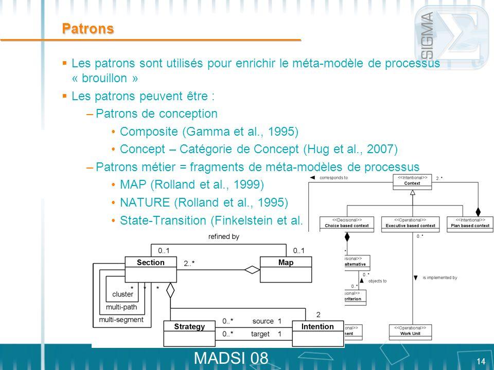 Patrons Les patrons sont utilisés pour enrichir le méta-modèle de processus « brouillon » Les patrons peuvent être :