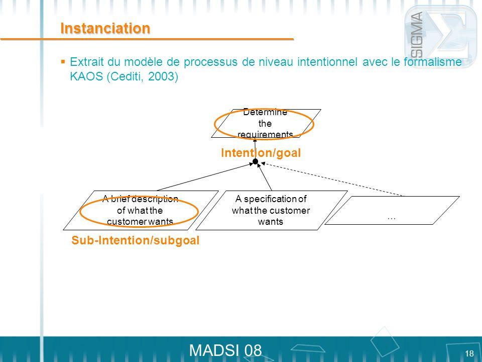 Instanciation Extrait du modèle de processus de niveau intentionnel avec le formalisme KAOS (Cediti, 2003)