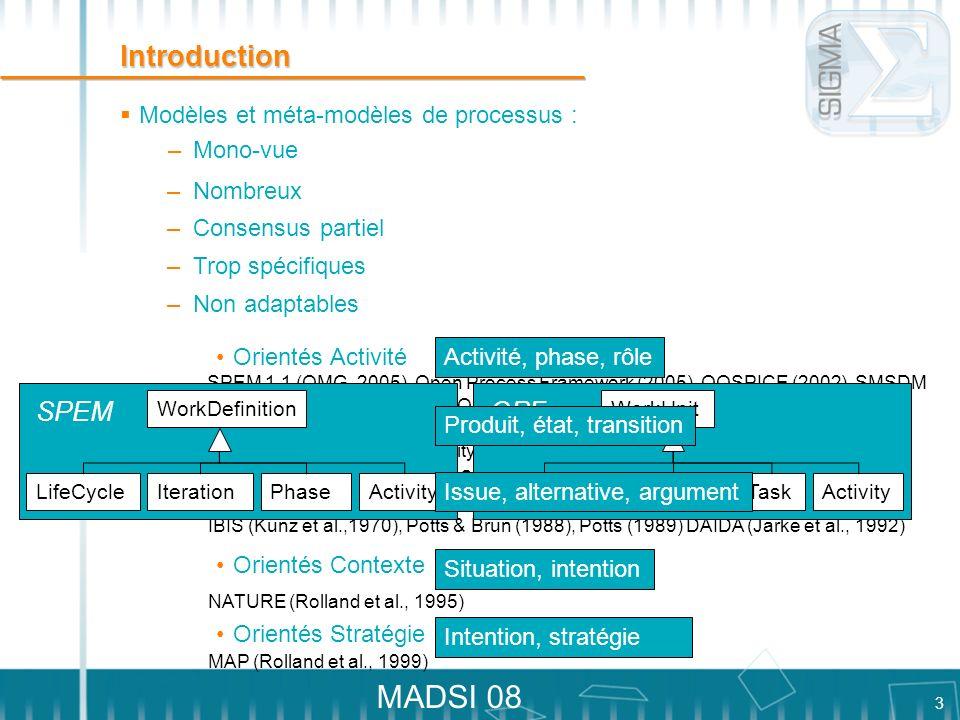 Introduction SPEM OPF Modèles et méta-modèles de processus : Mono-vue